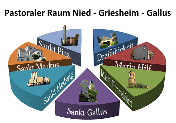 PR-Nied-Griesheim-Gallus